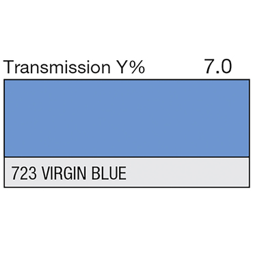 Lee 723 Virgin Blue Roll