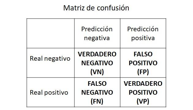 matriz_confusion_graljpg