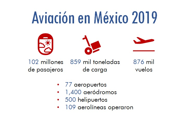 aviacion_mx_2019jpg