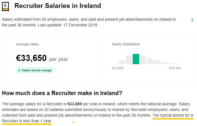 Recruiter salaries in Irelandpng