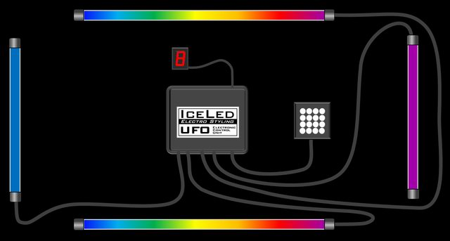 ICELED UFO show car lighting technology