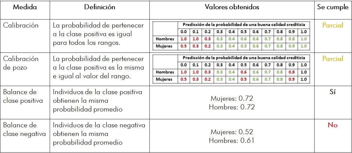 medidas_estadsticas2jpg