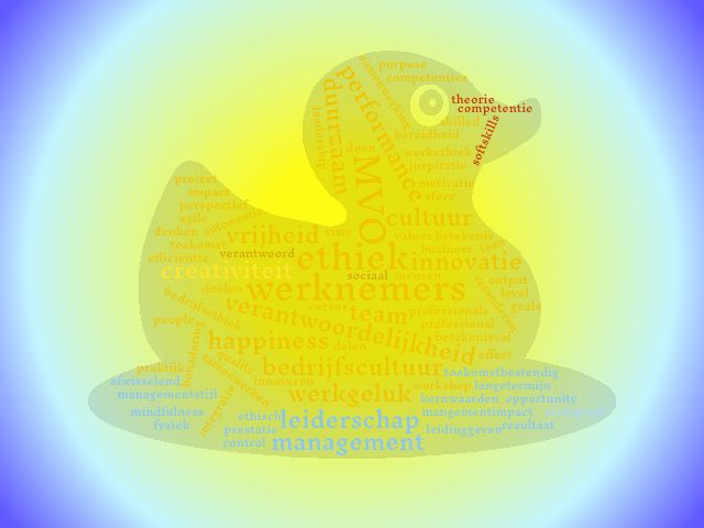 wordcloud Mindfulness Managersjpg